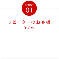 POINT01リピーターのお客様93%
